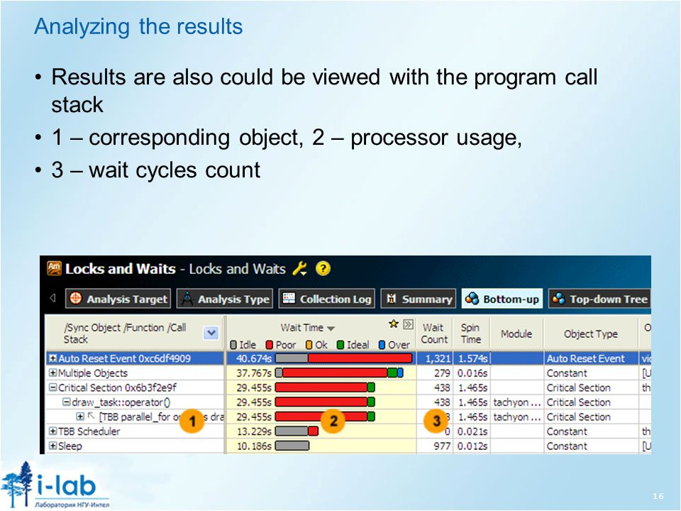 Analyzing the results Results are also could be viewed with the program call stack 1 – corresponding object, 2 – processor usage, 3 – wait cycles count 16