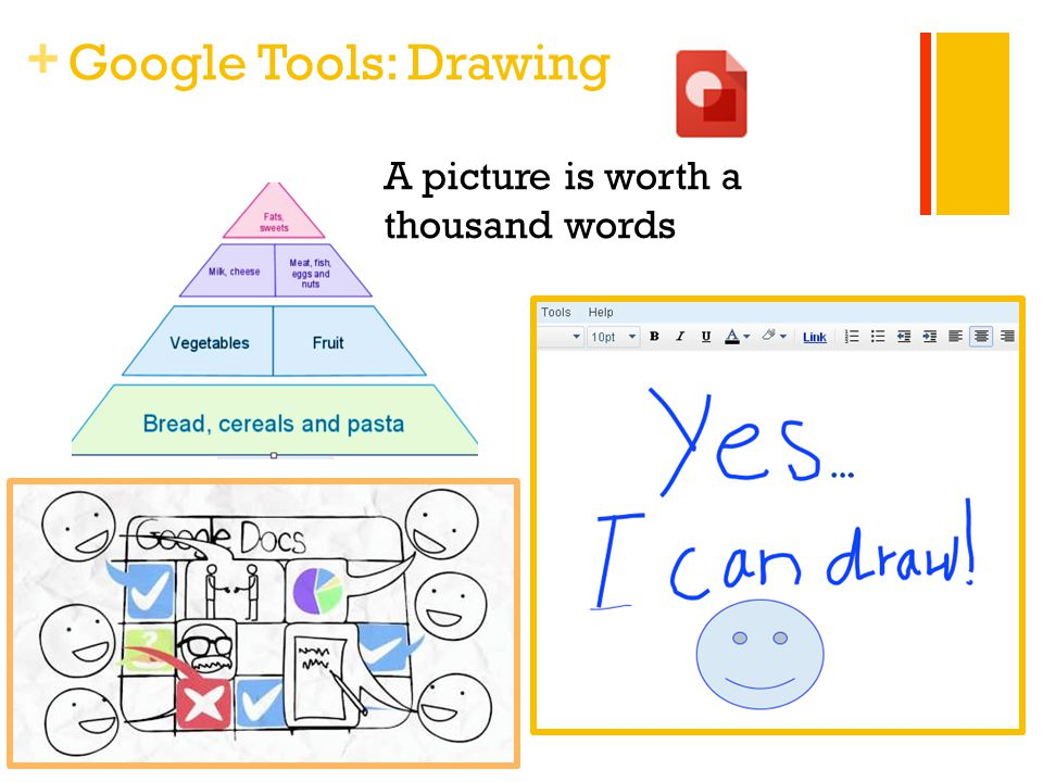 + Google Tools: Drawing A picture is worth a thousand words