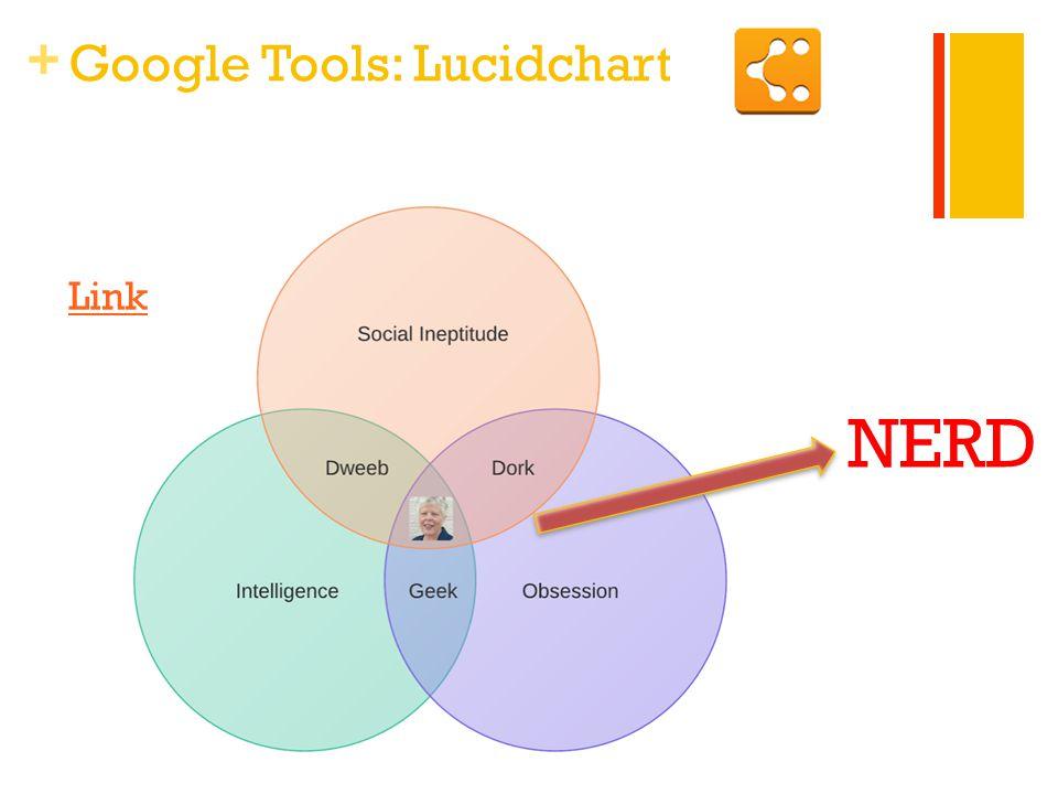 + Google Tools: Lucidchart NERD Link