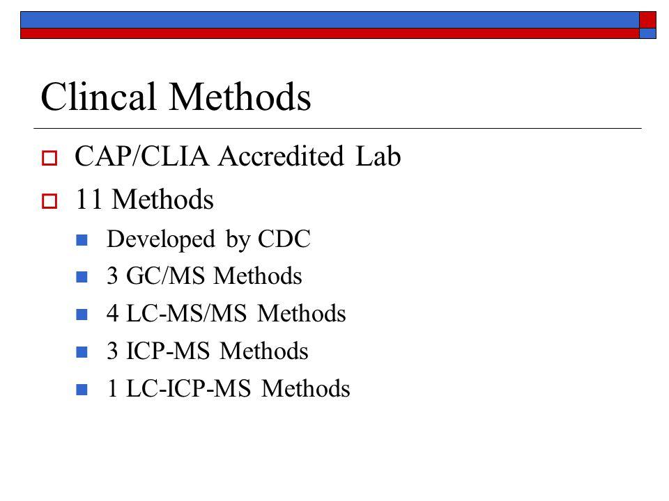 Clincal Methods  CAP/CLIA Accredited Lab  11 Methods Developed by CDC 3 GC/MS Methods 4 LC-MS/MS Methods 3 ICP-MS Methods 1 LC-ICP-MS Methods