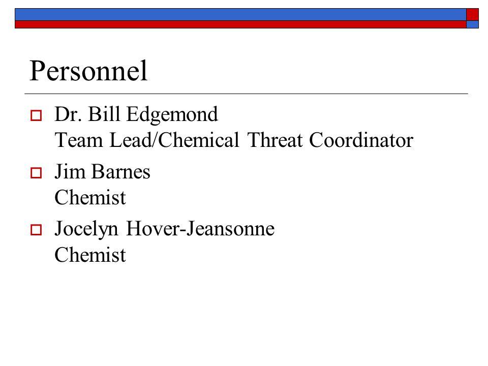 Personnel  Dr.