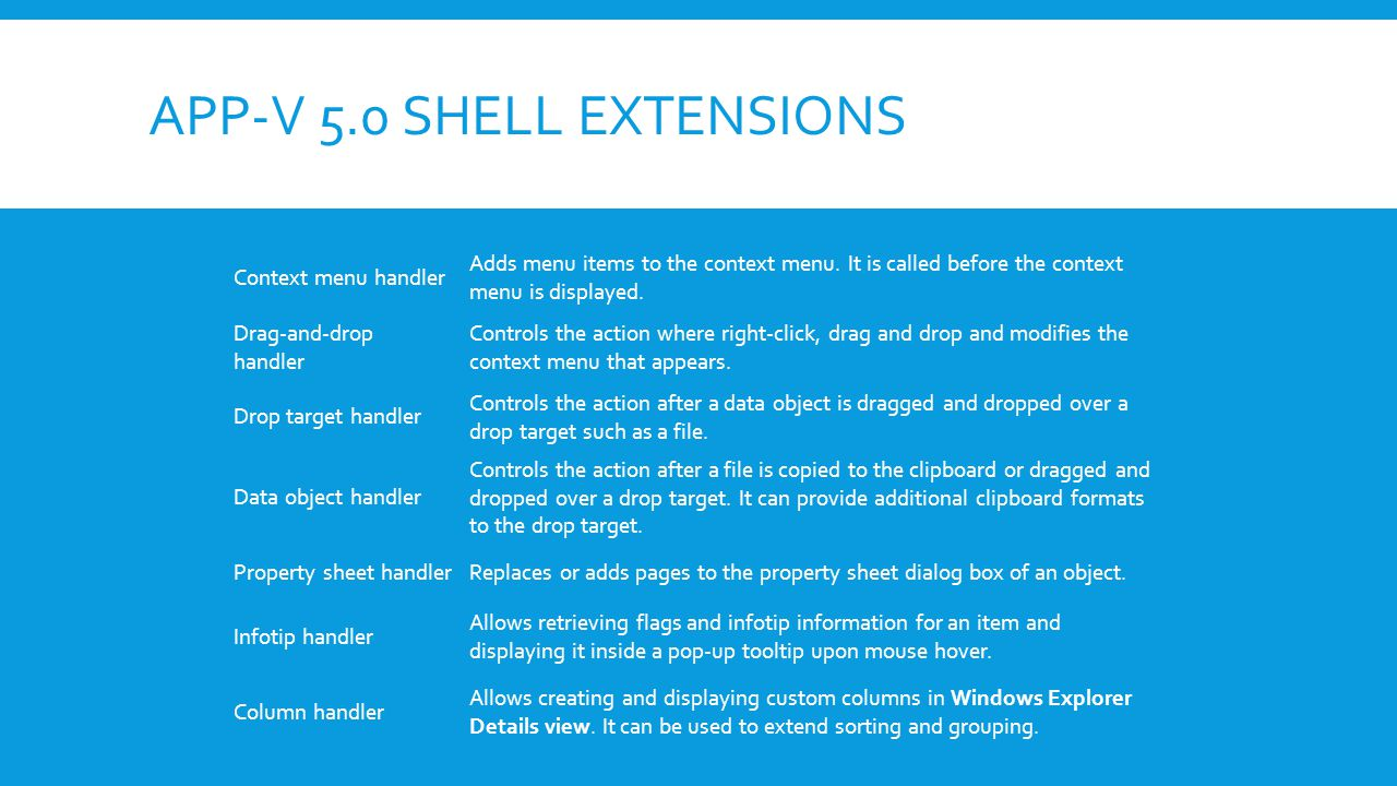 APP-V 5.0 SHELL EXTENSIONS Context menu handler Adds menu items to the context menu. It is called before the context menu is displayed. Drag-and-drop