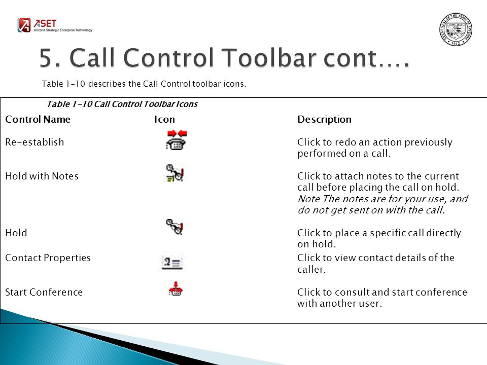 Table 1-10 describes the Call Control toolbar icons.