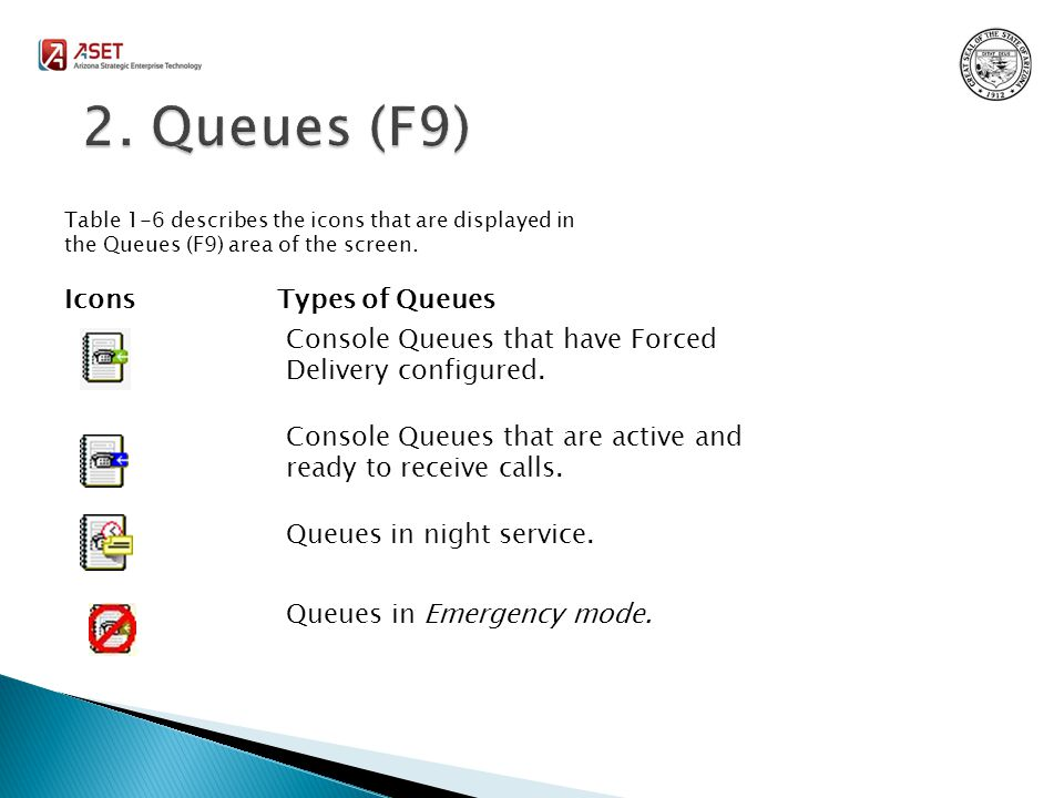 IconsTypes of Queues Table 1-6 describes the icons that are displayed in the Queues (F9) area of the screen.