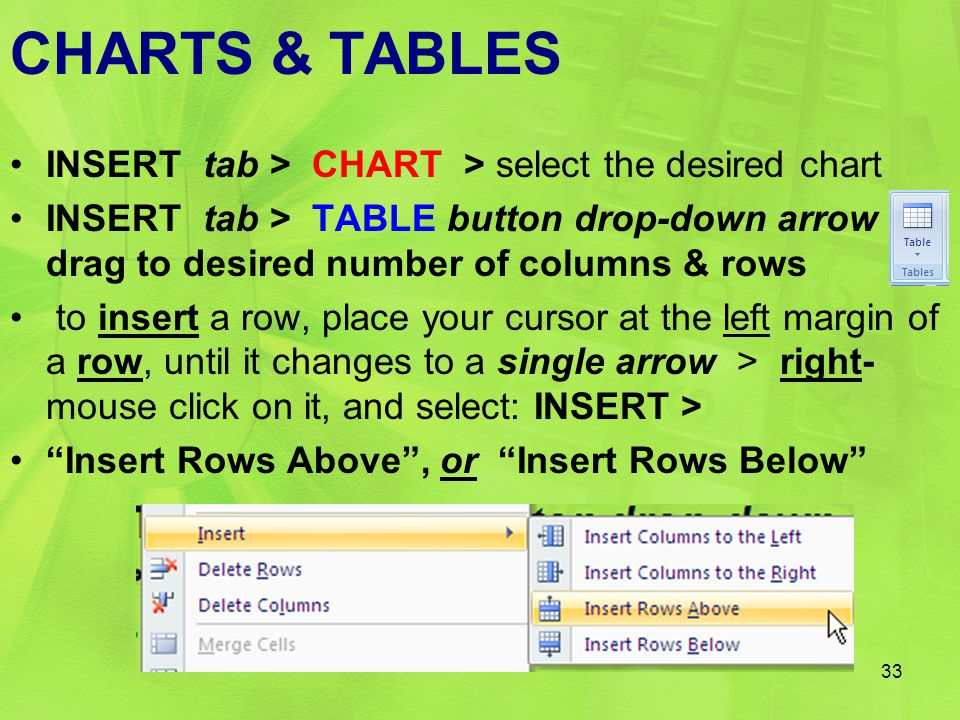 CHARTS & TABLES INSERT tab > CHART > select the desired chart INSERT tab > TABLE button drop-down arrow drag to desired number of columns & rows to in