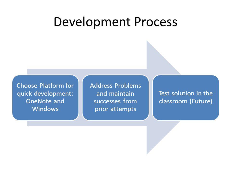 Why OneNote? Book like page organization Flexible Note taking Platform Ubiquity Developer API