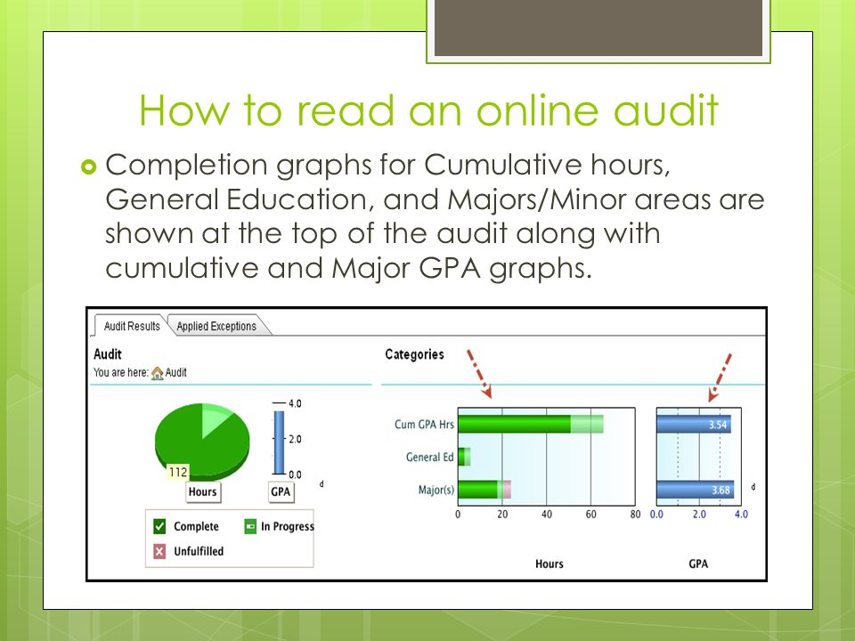How to read an online audit  Completion graphs for Cumulative hours, General Education, and Majors/Minor areas are shown at the top of the audit along with cumulative and Major GPA graphs.