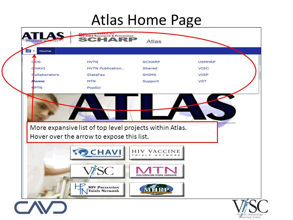 Atlas Home Page More expansive list of top level projects within Atlas.