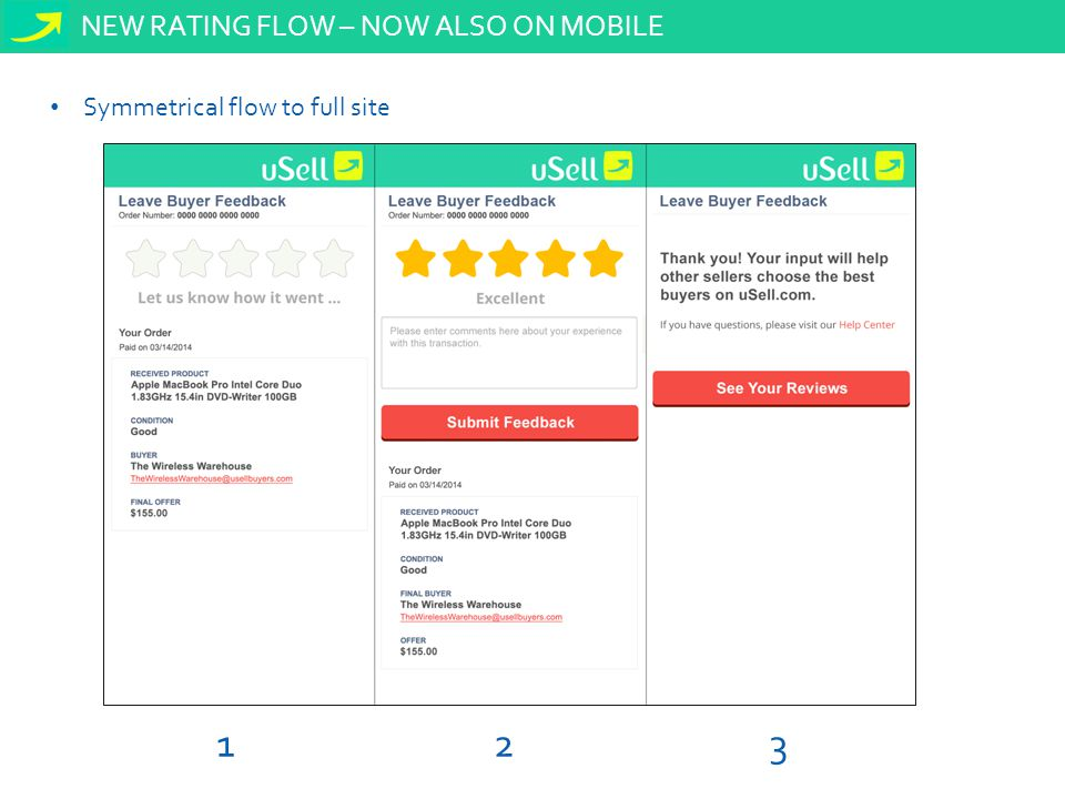 NEW RATING FLOW – NOW ALSO ON MOBILE Symmetrical flow to full site 123