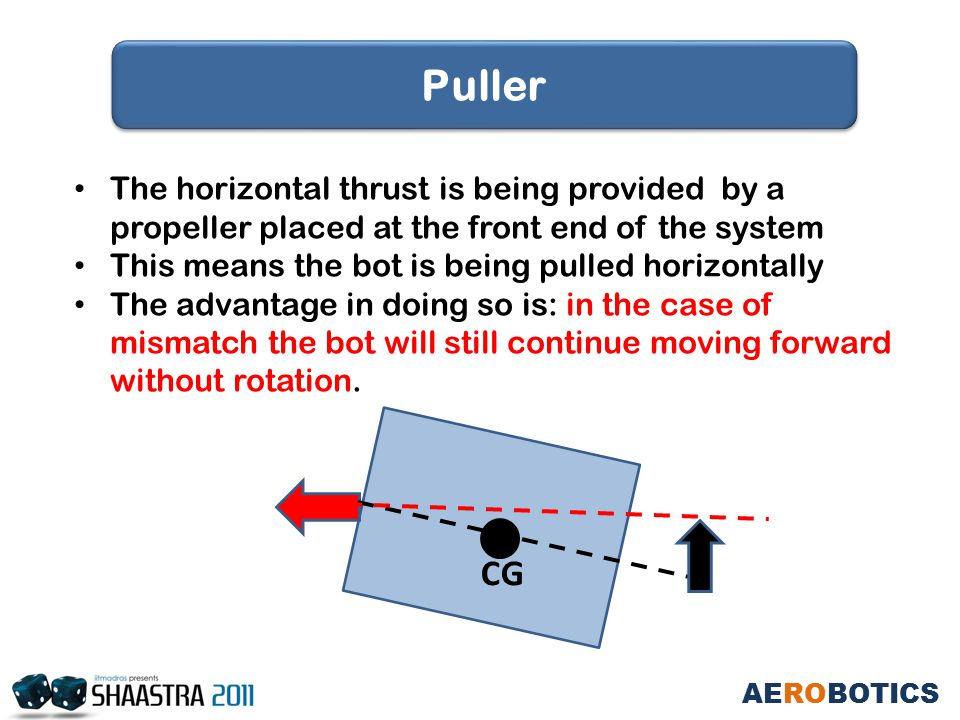 The horizontal thrust is being provided by a propeller placed at the front end of the system This means the bot is being pulled horizontally The advantage in doing so is: in the case of mismatch the bot will still continue moving forward without rotation.