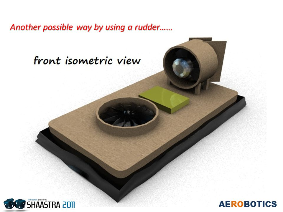 Another possible way by using a rudder…… AEROBOTICS