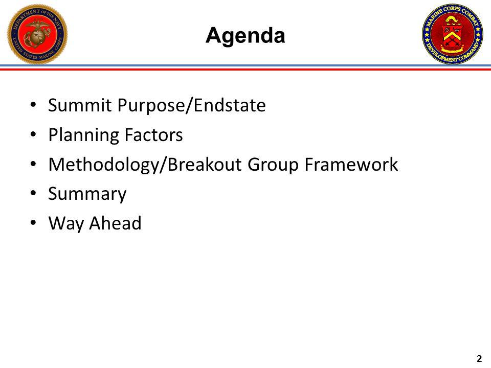 Agenda Summit Purpose/Endstate Planning Factors Methodology/Breakout Group Framework Summary Way Ahead 2