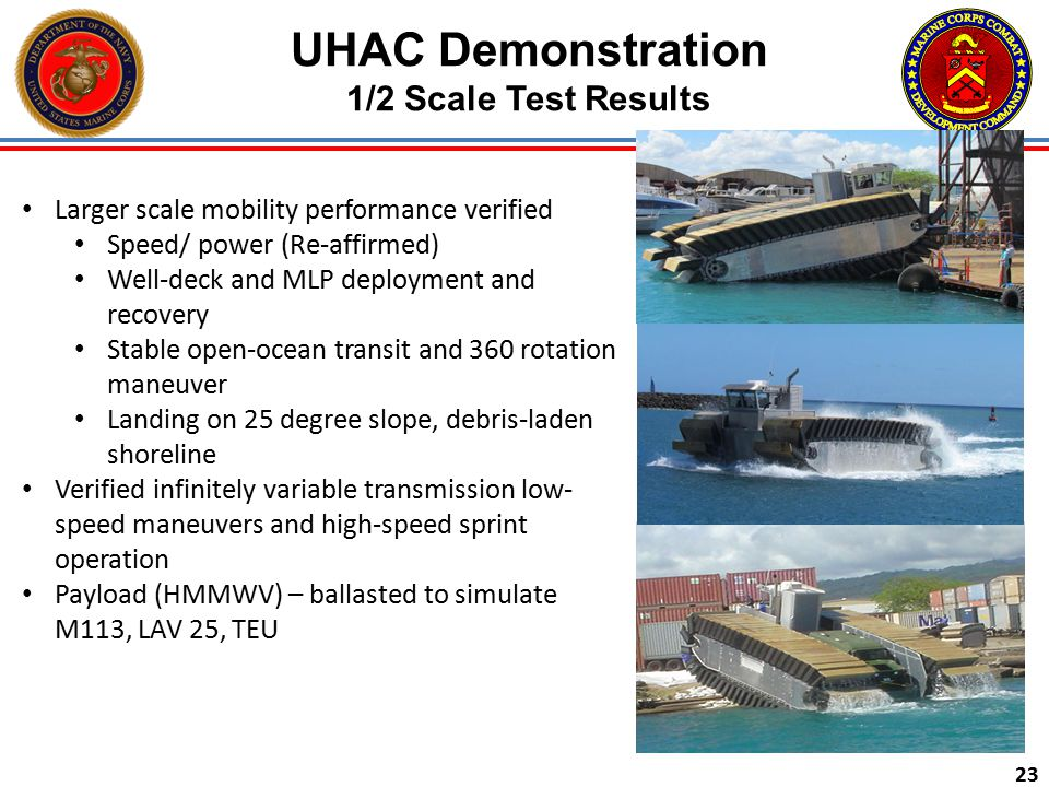 Larger scale mobility performance verified Speed/ power (Re-affirmed) Well-deck and MLP deployment and recovery Stable open-ocean transit and 360 rota