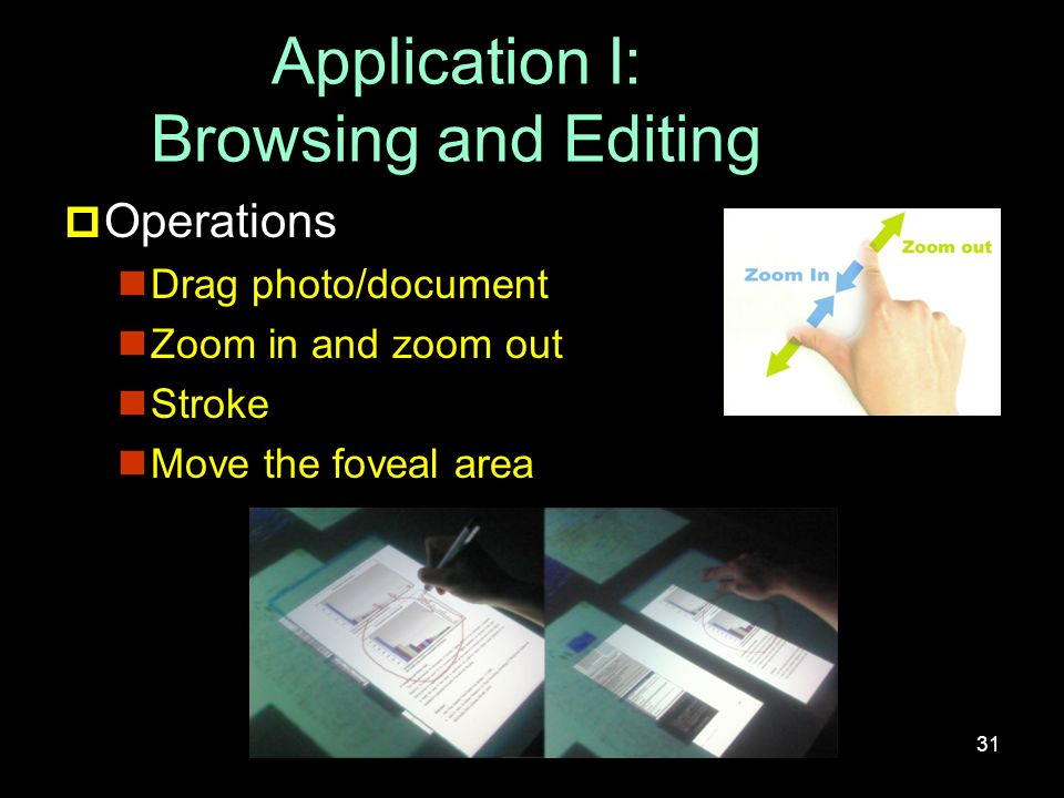 Application I: Browsing and Editing  Operations Drag photo/document Zoom in and zoom out Stroke Move the foveal area 31