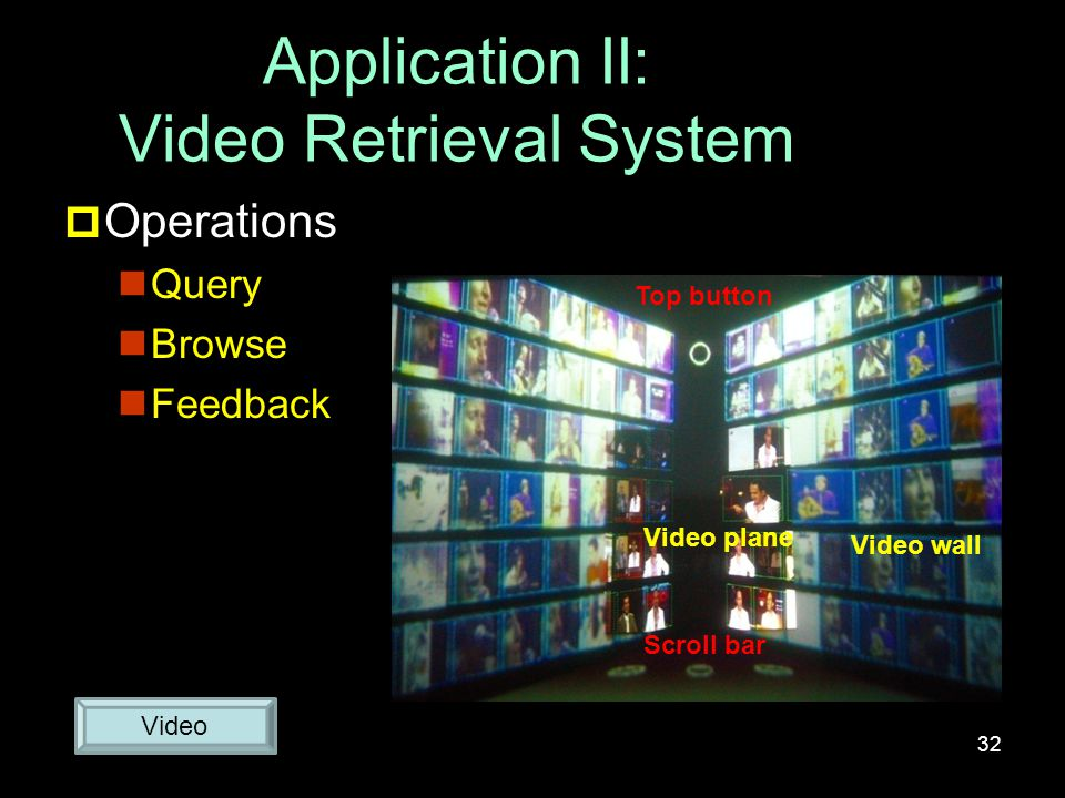 Application II: Video Retrieval System  Operations Query Browse Feedback 32 Video Top button Video plane Video wall Scroll bar