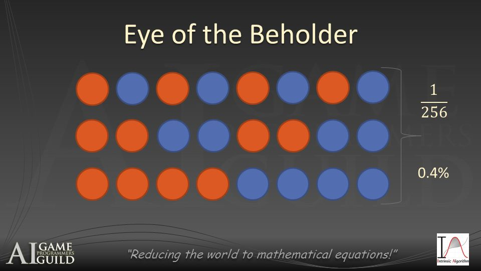 Reducing the world to mathematical equations! Eye of the Beholder 0.4%