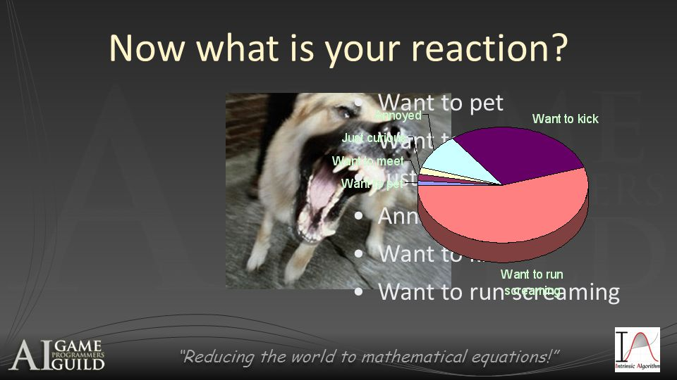 Reducing the world to mathematical equations! Want to pet Want to meet Just curious Annoyed Want to kick Want to run screaming Now what is your reaction