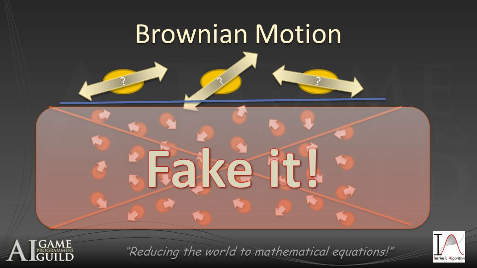 Reducing the world to mathematical equations! Brownian Motion