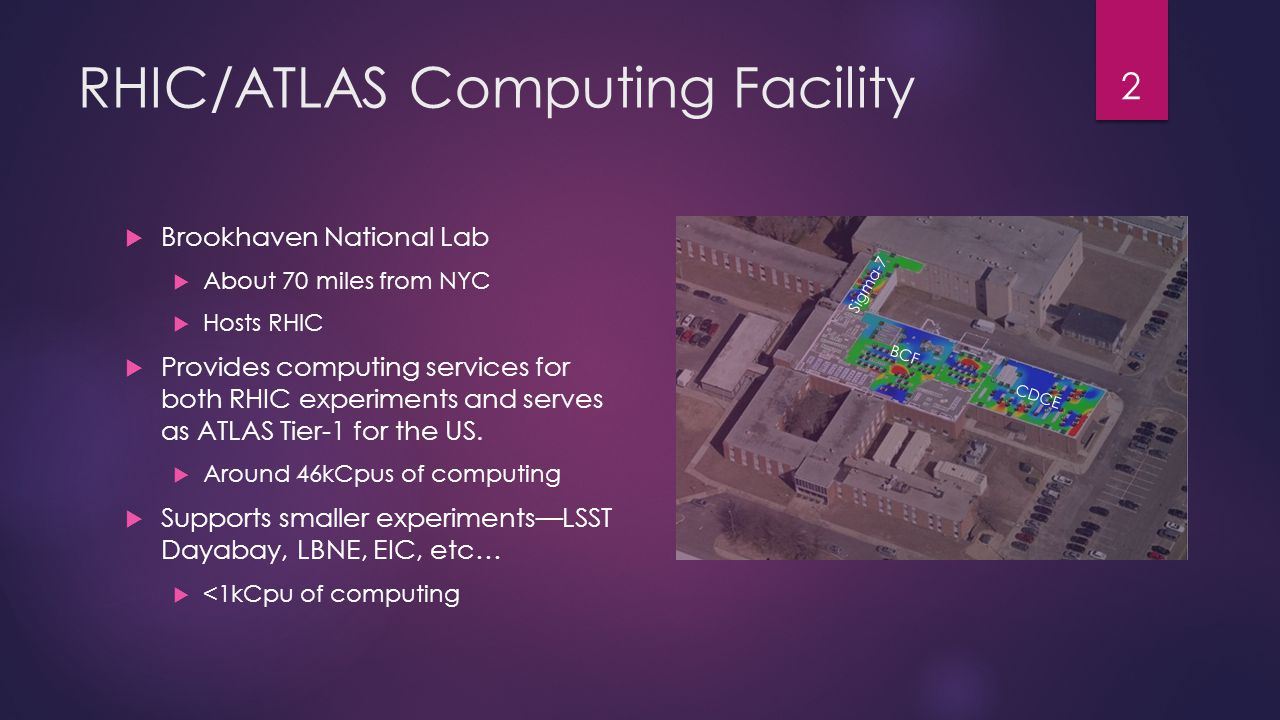 RHIC/ATLAS Computing Facility  Brookhaven National Lab  About 70 miles from NYC  Hosts RHIC  Provides computing services for both RHIC experiments and serves as ATLAS Tier-1 for the US.