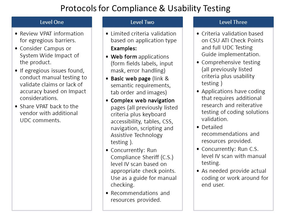 Protocols for Compliance & Usability Testing Level One Review VPAT information for egregious barriers.