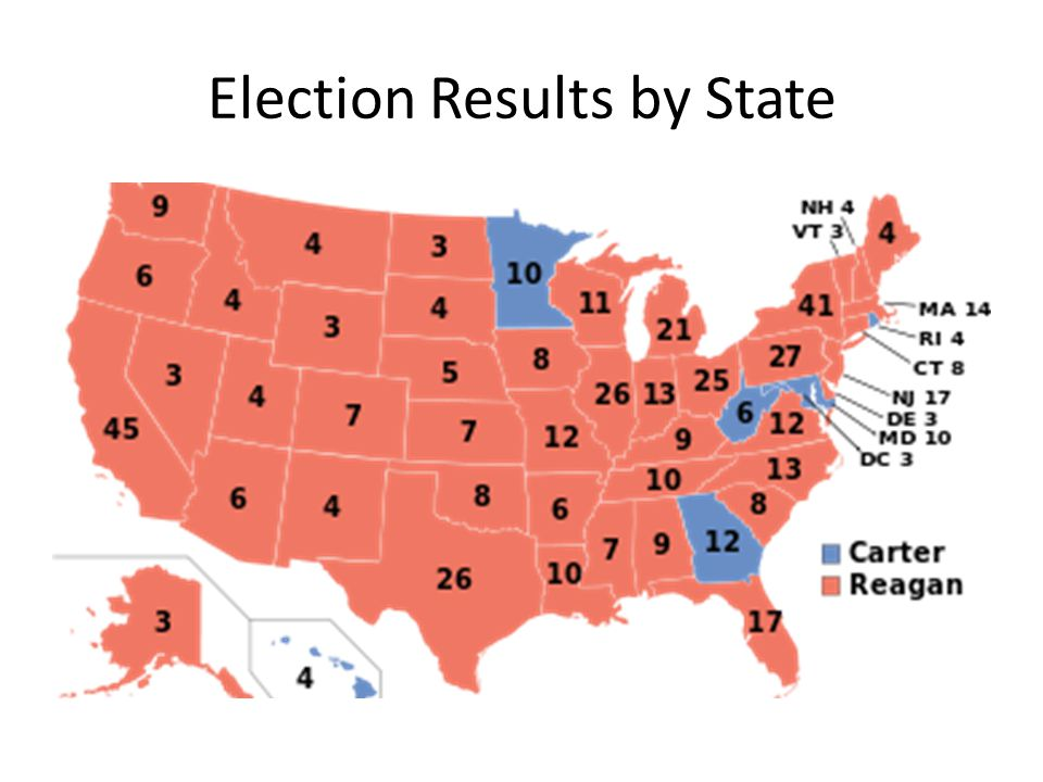 Election Results by State