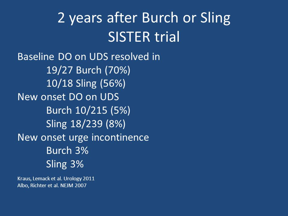 2 years after Burch or Sling SISTER trial Baseline DO on UDS resolved in 19/27 Burch (70%) 10/18 Sling (56%) New onset DO on UDS Burch 10/215 (5%) Sling 18/239 (8%) New onset urge incontinence Burch 3% Sling 3% Kraus, Lemack et al.