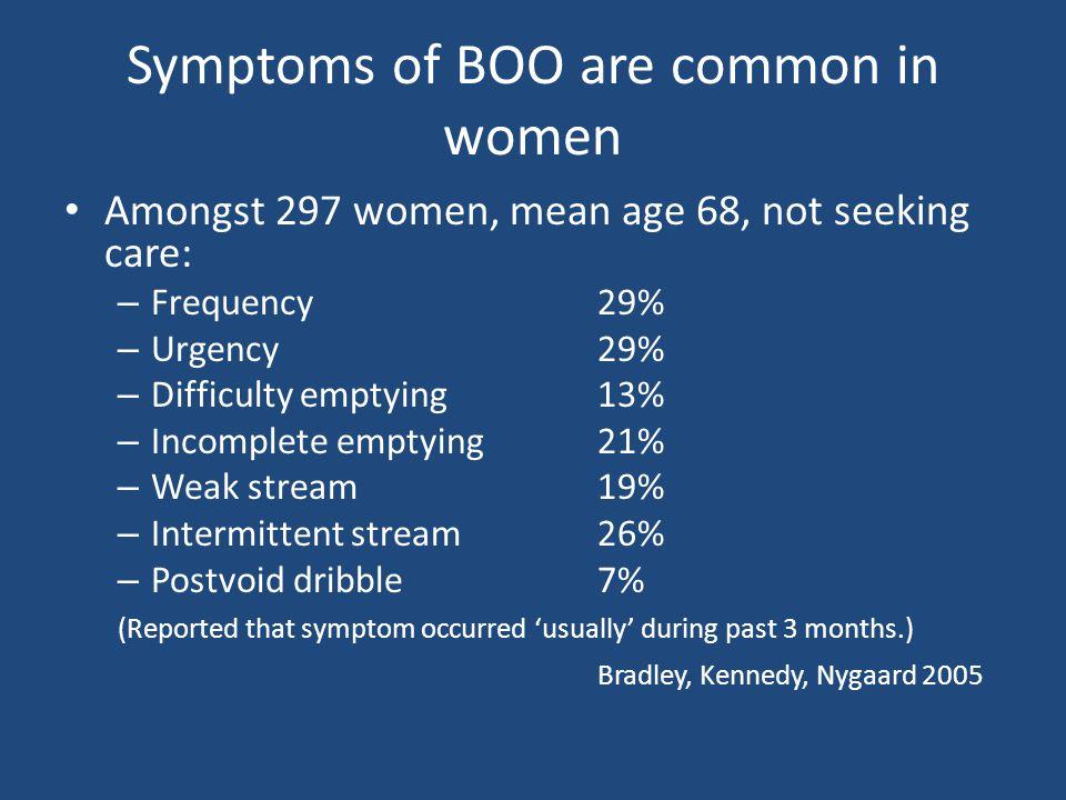 Symptoms of BOO are common WeeklyDaily Hesitancy28%16% Straining15%8% Incomplete emptying16%7% Post void dribble14%4% 4,000 Danish women 3/4 had symptom sometimes MØLLER, LOSE, JØRGENSEN.