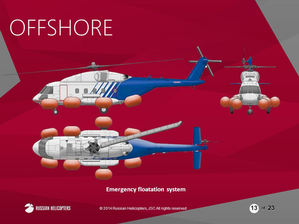 of 23 1313 1313 © 2014 Russian Helicopters, JSC All rights reserved Emergency floatation system OFFSHORE