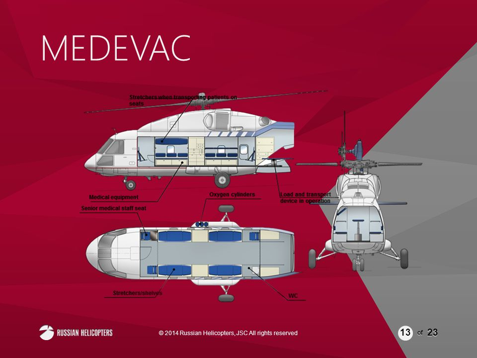 of 23 MEDEVAC 13 © 2014 Russian Helicopters, JSC All rights reserved