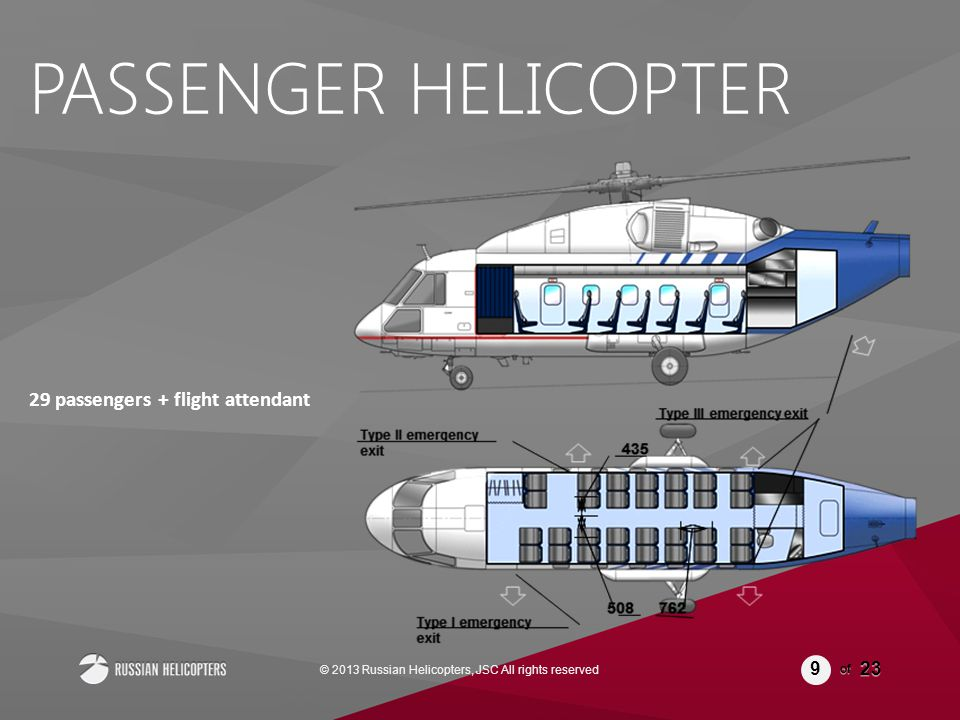 of 23 9 9 © 2013 Russian Helicopters, JSC All rights reserved PASSENGER HELICOPTER 29 passengers + flight attendant