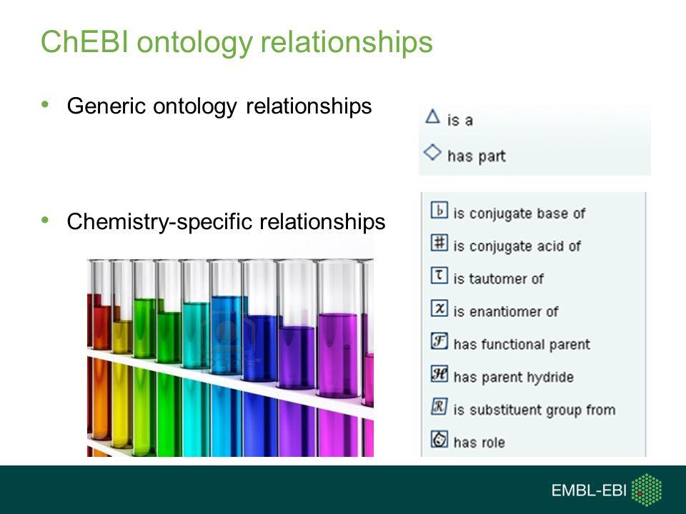 ChEBI ontology relationships Generic ontology relationships Chemistry-specific relationships