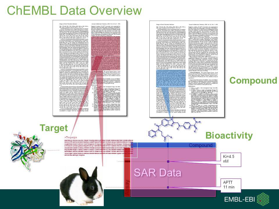 SAR Data Compound Assay Ki=4.5 nM >Thrombin MAHVRGLQLPGCLALAALCSLVHSQHVFLAPQQARSLLQRVRRANTFLEEVRKGNLERECVEETCSYEEAFEALE SSTATDVFWAKYTACETARTPRDKLAACLE