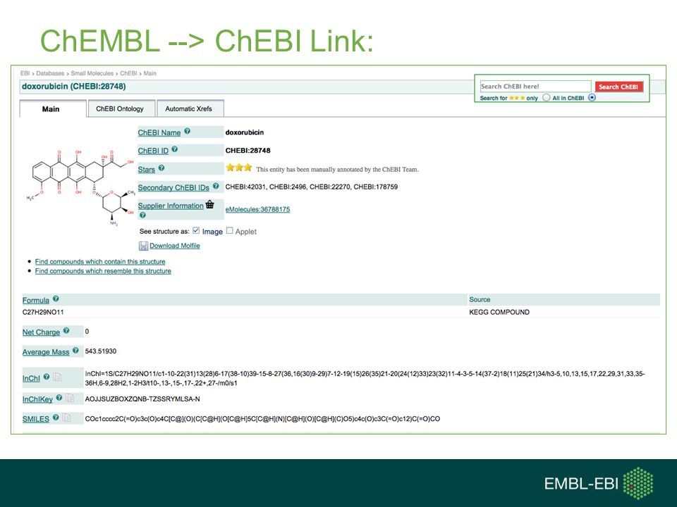 ChEMBL --> ChEBI Link: