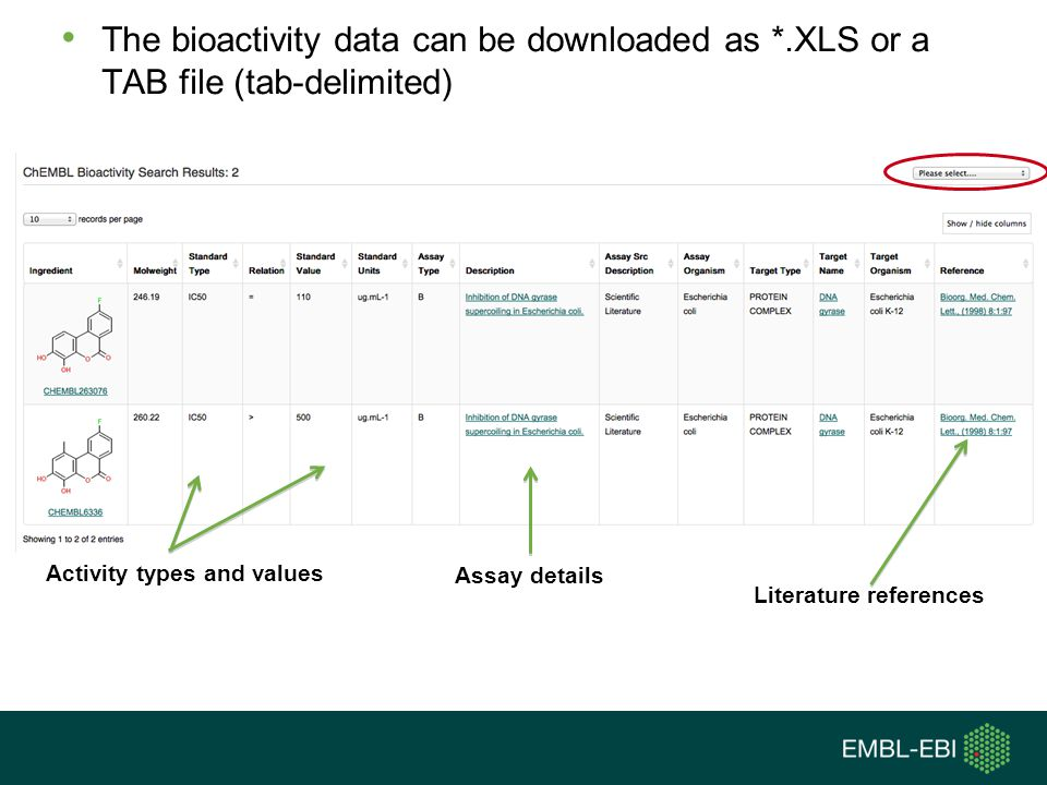 The bioactivity data can be downloaded as *.XLS or a TAB file (tab-delimited) Activity types and values Assay details Literature references