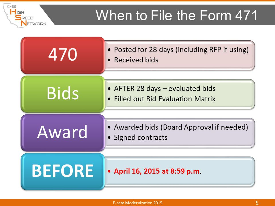 When to File the Form 471 E-rate Modernization 2015 5 Posted for 28 days (including RFP if using) Received bids 470 AFTER 28 days – evaluated bids Filled out Bid Evaluation Matrix Bids Awarded bids (Board Approval if needed) Signed contracts Award April 16, 2015 at 8:59 p.m.
