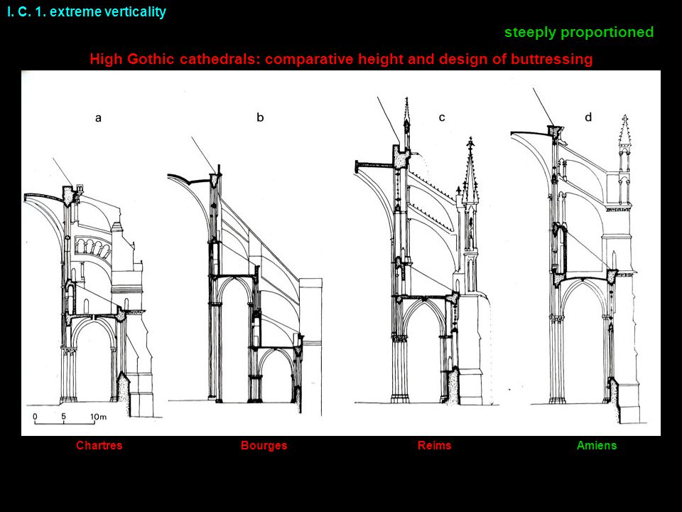 ChartresReims High Gothic cathedrals: comparative height and design of buttressing BourgesAmiens I.