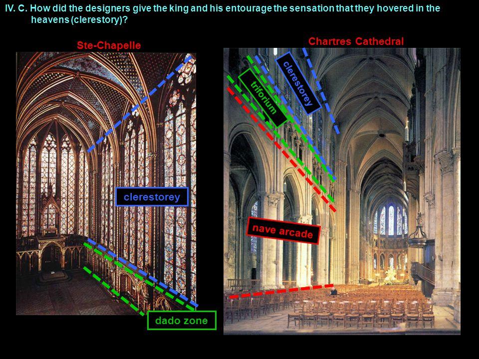 dado zone clerestorey Ste-Chapelle triforium clerestorey Chartres Cathedral IV.