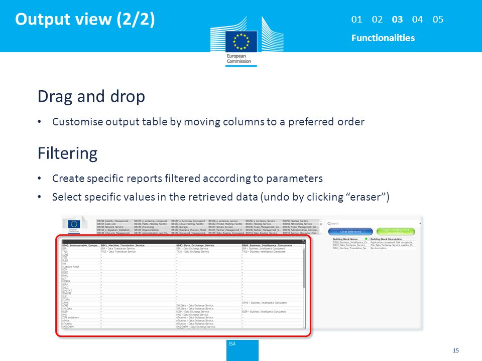 Click to edit Master title style Output view (2/2) 15 Drag and drop Customise output table by moving columns to a preferred order Functionalities 0302040105 Filtering Create specific reports filtered according to parameters Select specific values in the retrieved data (undo by clicking eraser )