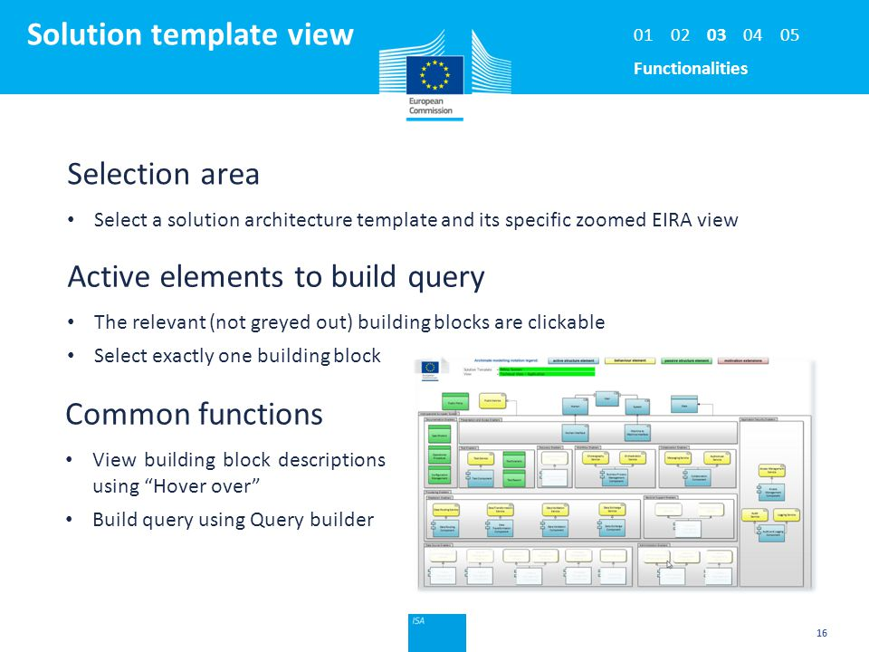 Click to edit Master title style Solution template view 16 Selection area Select a solution architecture template and its specific zoomed EIRA view Functionalities 0302040105 Active elements to build query The relevant (not greyed out) building blocks are clickable Select exactly one building block Common functions View building block descriptions using Hover over Build query using Query builder