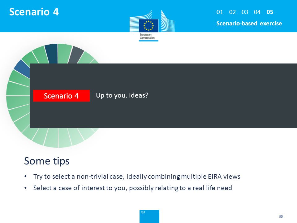 Click to edit Master title style Scenario 4 30 Up to you. Ideas? Scenario 4 Some tips Try to select a non-trivial case, ideally combining multiple EIR