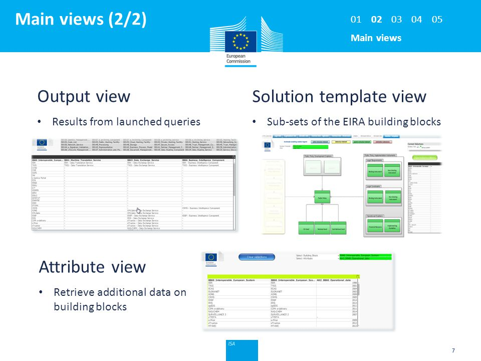 Click to edit Master title style Main views (2/2) 7 Output view Results from launched queries Solution template view Sub-sets of the EIRA building blocks Main views 0302040105 Attribute view Retrieve additional data on building blocks