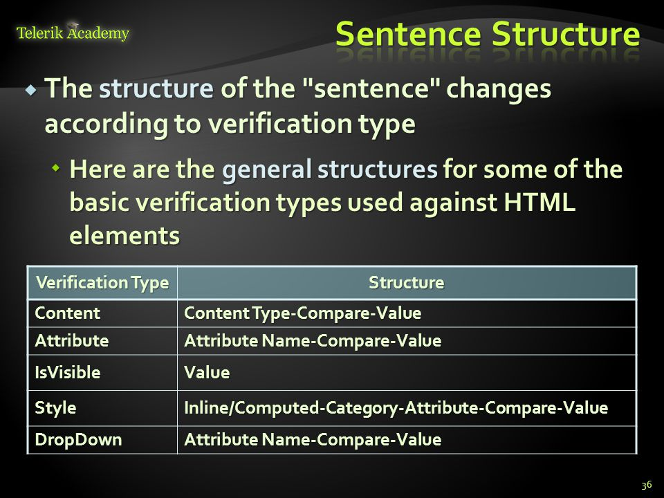  The structure of the sentence changes according to verification type  Here are the general structures for some of the basic verification types used against HTML elements 36 Verification Type StructureContent Content Type-Compare-Value Attribute Attribute Name-Compare-Value IsVisibleValue StyleInline/Computed-Category-Attribute-Compare-Value DropDown