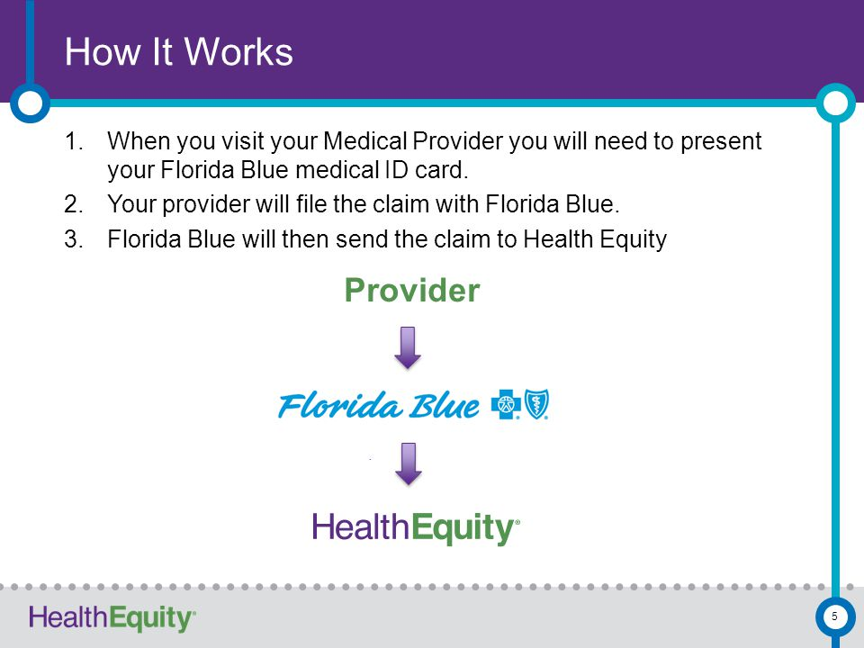 How It Works 1.When you visit your Medical Provider you will need to present your Florida Blue medical ID card.