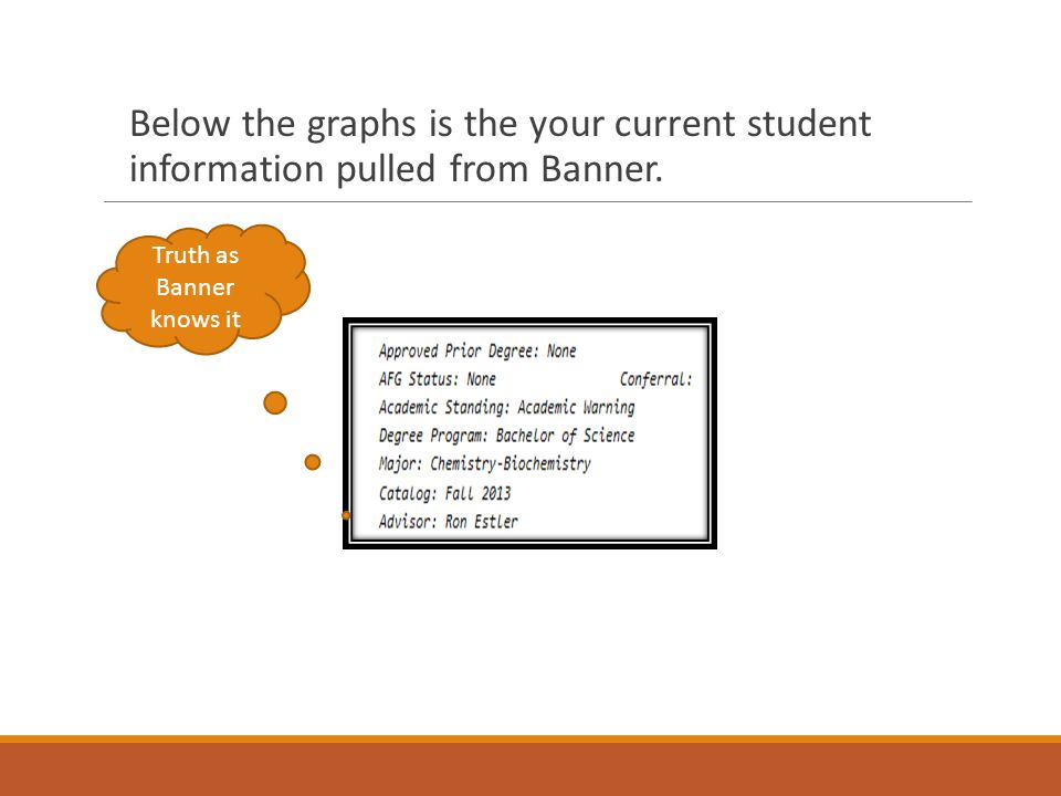 Below the graphs is the your current student information pulled from Banner.