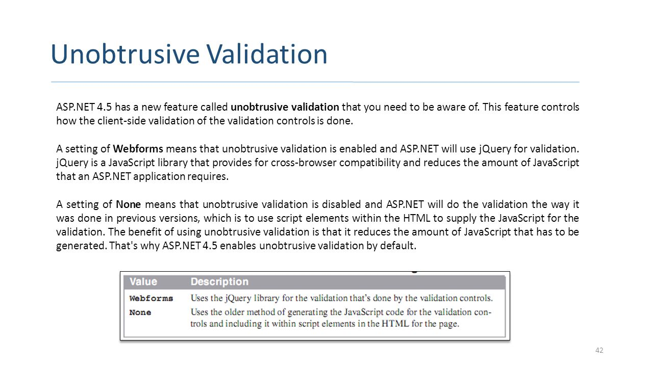 Unobtrusive Validation 42 ASP.NET 4.5 has a new feature called unobtrusive validation that you need to be aware of. This feature controls how the clie