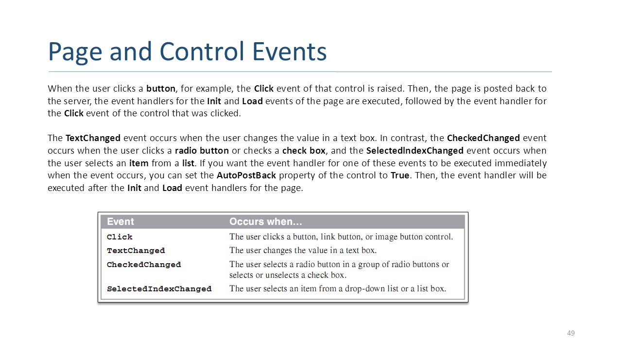 Page and Control Events 49 When the user clicks a button, for example, the Click event of that control is raised. Then, the page is posted back to the
