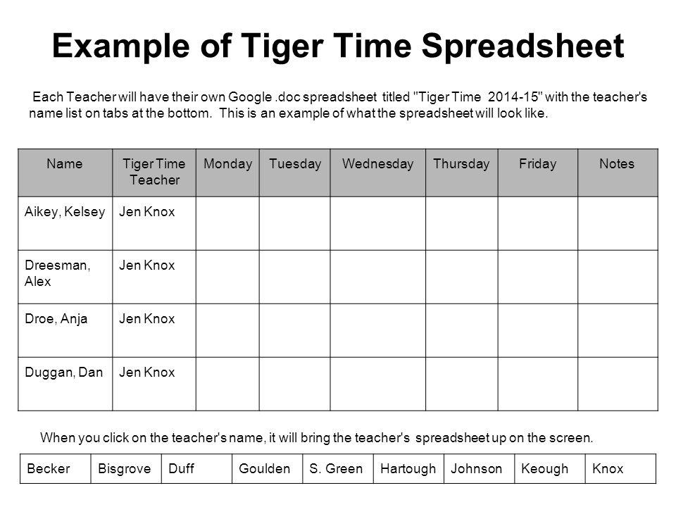 Example of Tiger Time Spreadsheet NameTiger Time Teacher MondayTuesdayWednesdayThursdayFridayNotes Aikey, KelseyJen Knox Dreesman, Alex Jen Knox Droe, AnjaJen Knox Duggan, DanJen Knox BeckerBisgroveDuffGouldenS.