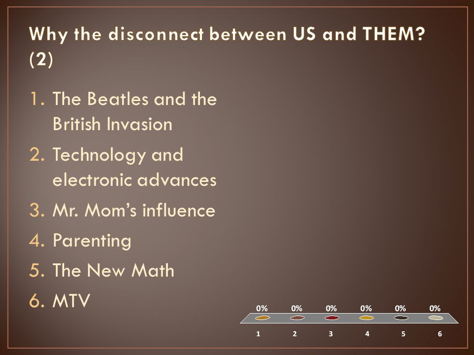 1.The Beatles and the British Invasion 2.Technology and electronic advances 3.Mr.