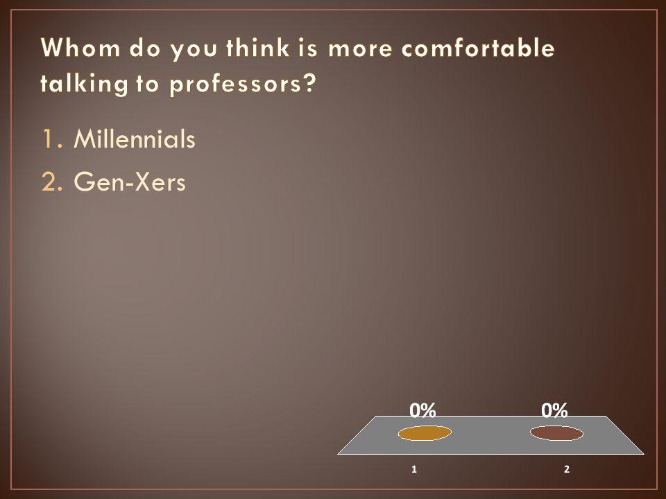 1.Millennials 2.Gen-Xers