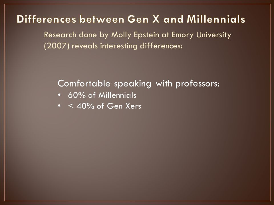 Research done by Molly Epstein at Emory University (2007) reveals interesting differences: Comfortable speaking with professors: 60% of Millennials < 40% of Gen Xers